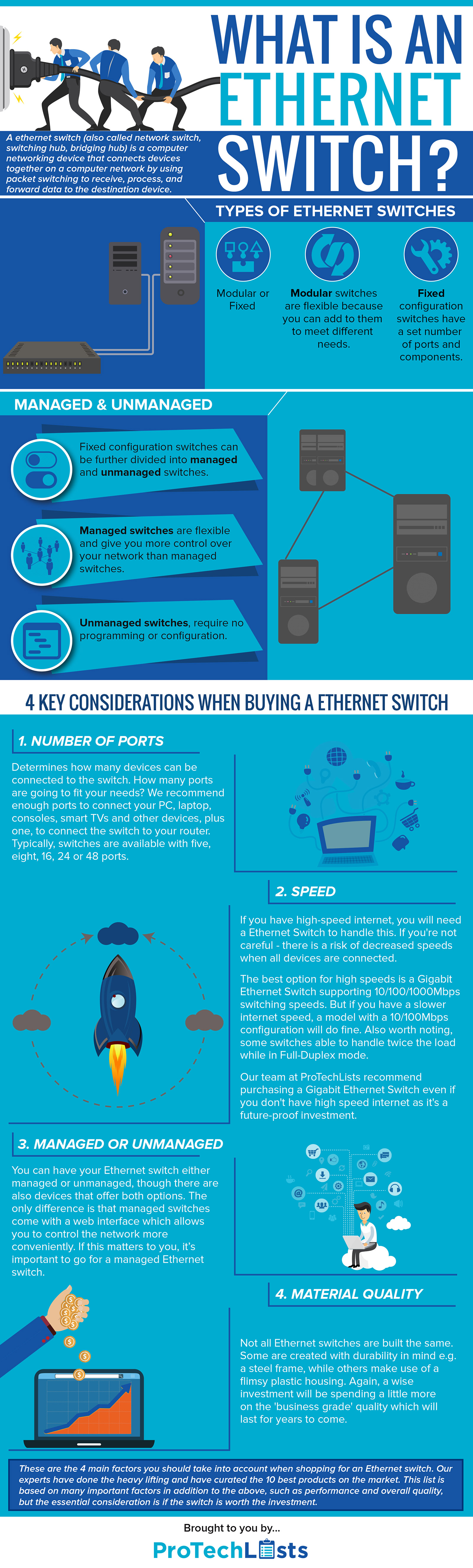 Best Ethernet Switch 2018 Infographic